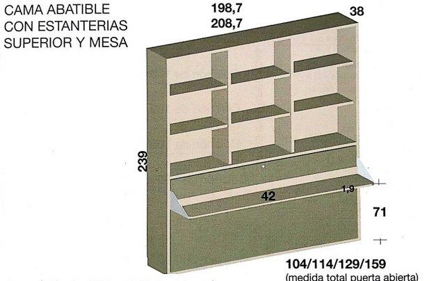 Dimensiones de mueble cama