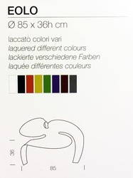 Colores y dimensiones